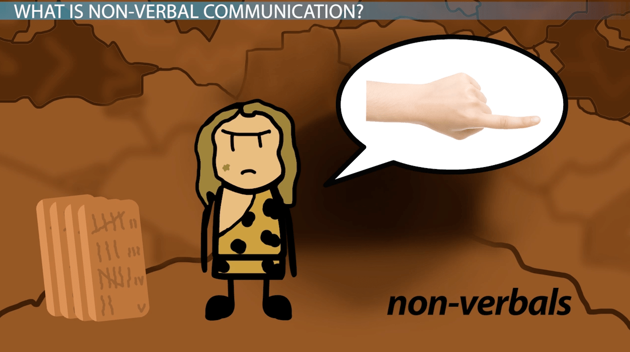 Non Verbal Communication Examples Types & Definition