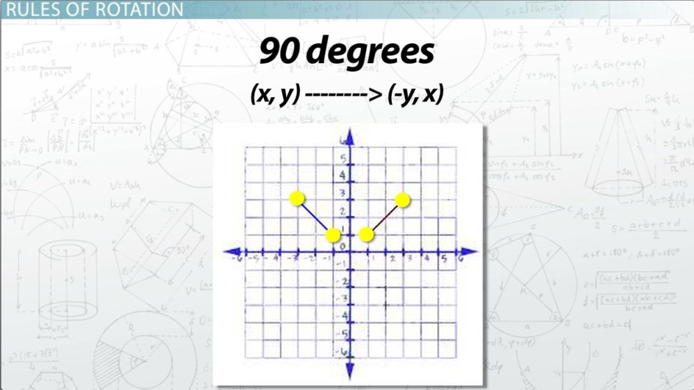 medium resolution of rotations in math definition overview video lesson transcript study com