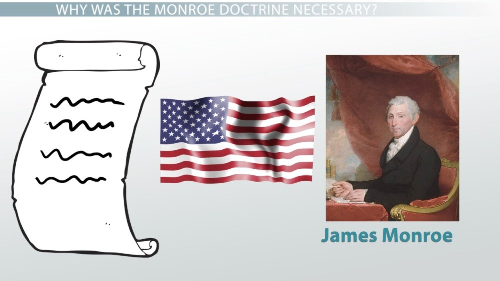medium resolution of Monroe Doctrine: Definition