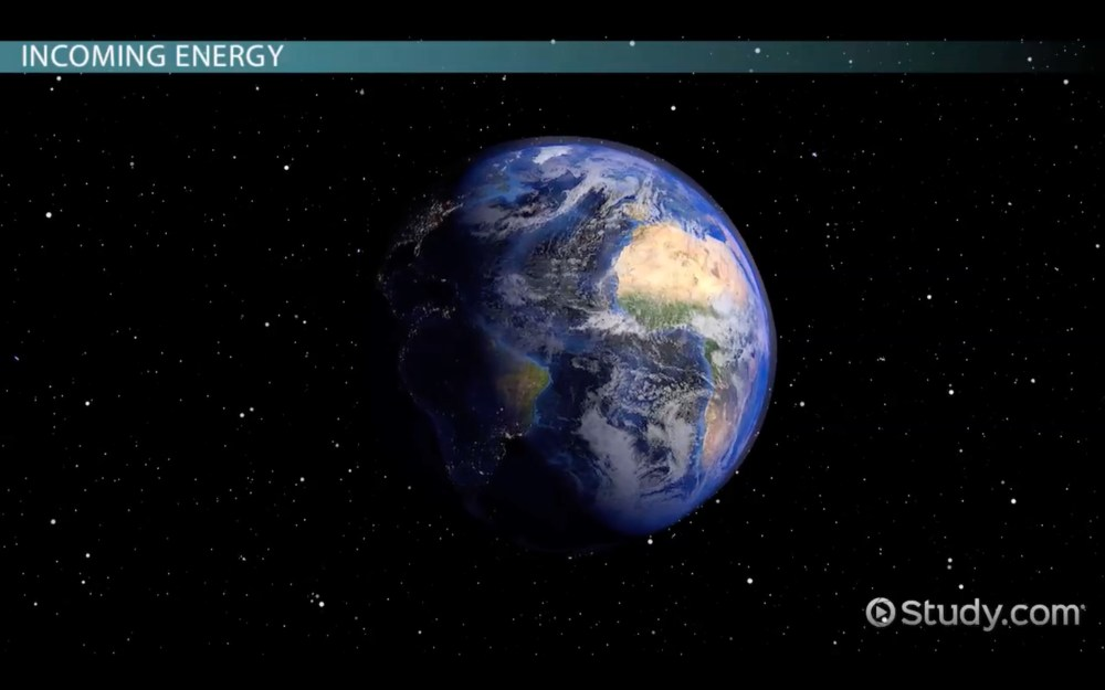 medium resolution of effects of the earth s rotation revolution