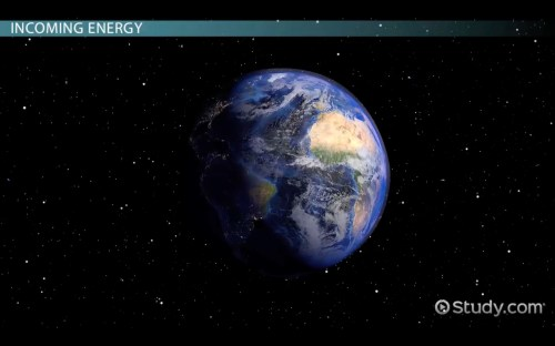 small resolution of effects of the earth s rotation revolution