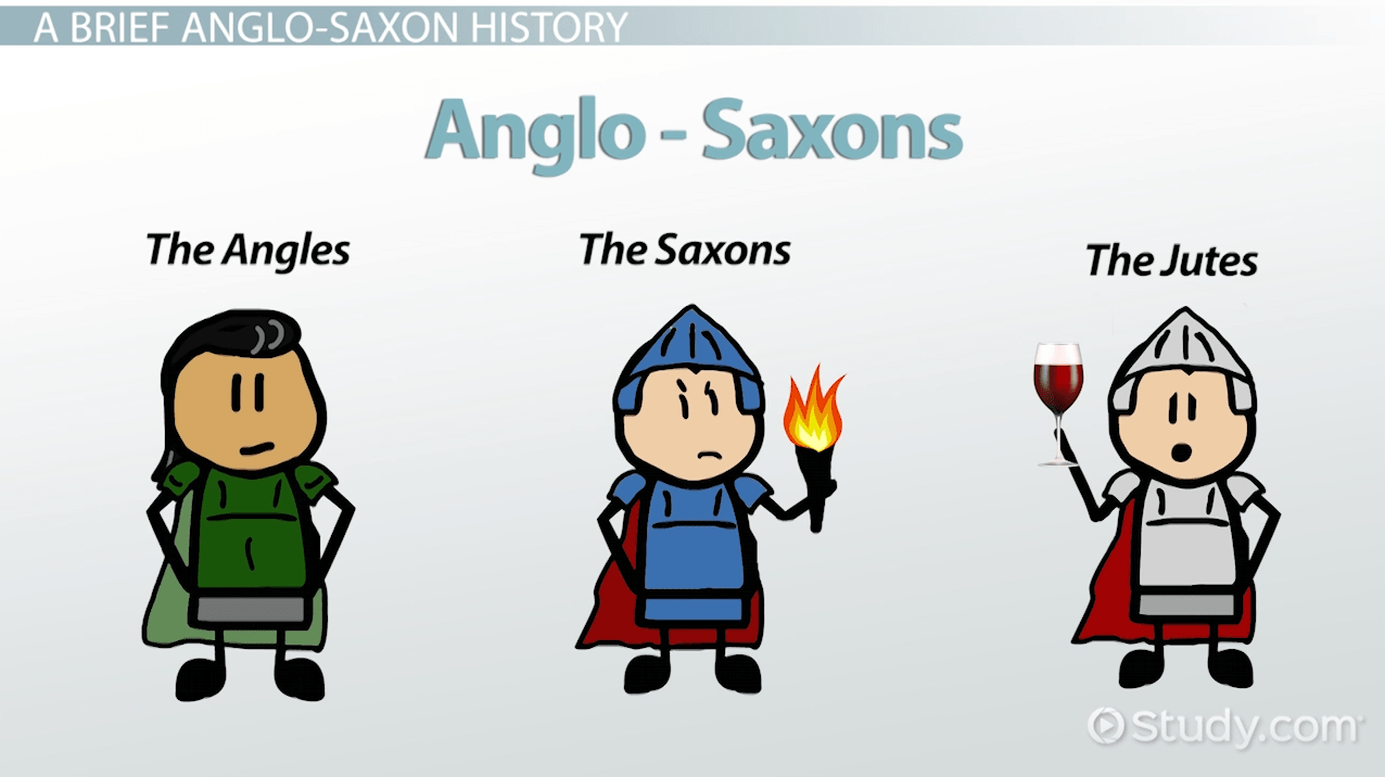 Anglo Saxon Poetry Characteristics & Examples Video