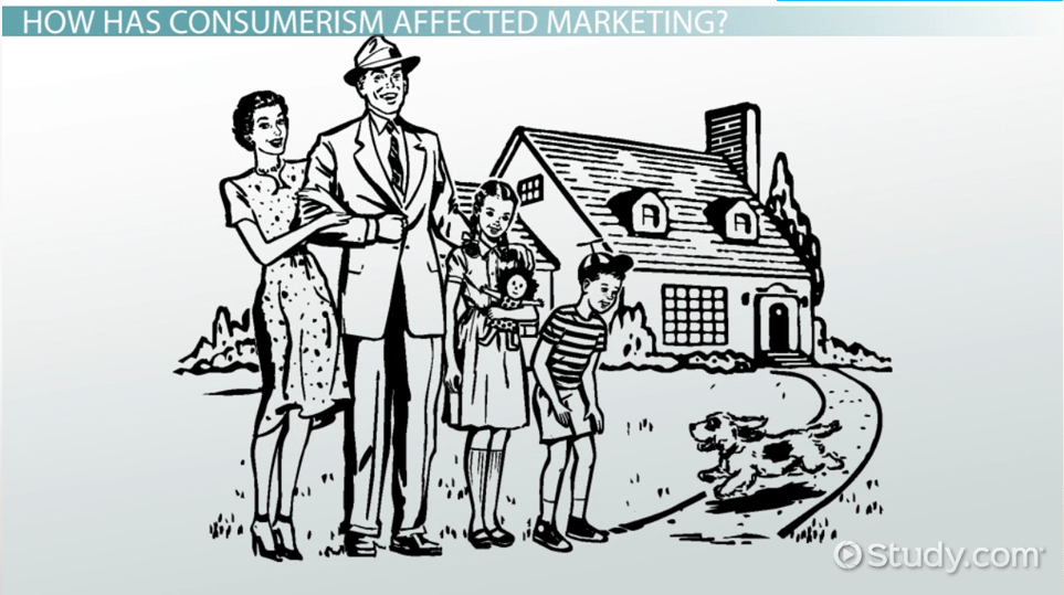 How Consumerism & Environmentalism Affect Marketing