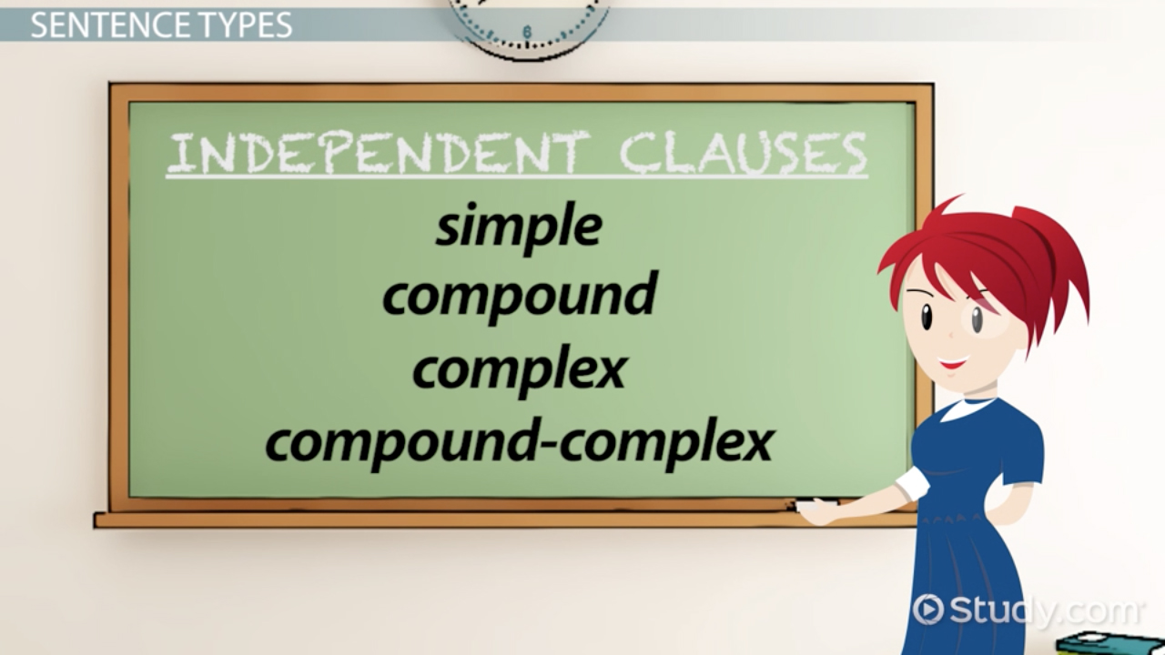 Independent Clause Definition & Examples Video & Lesson