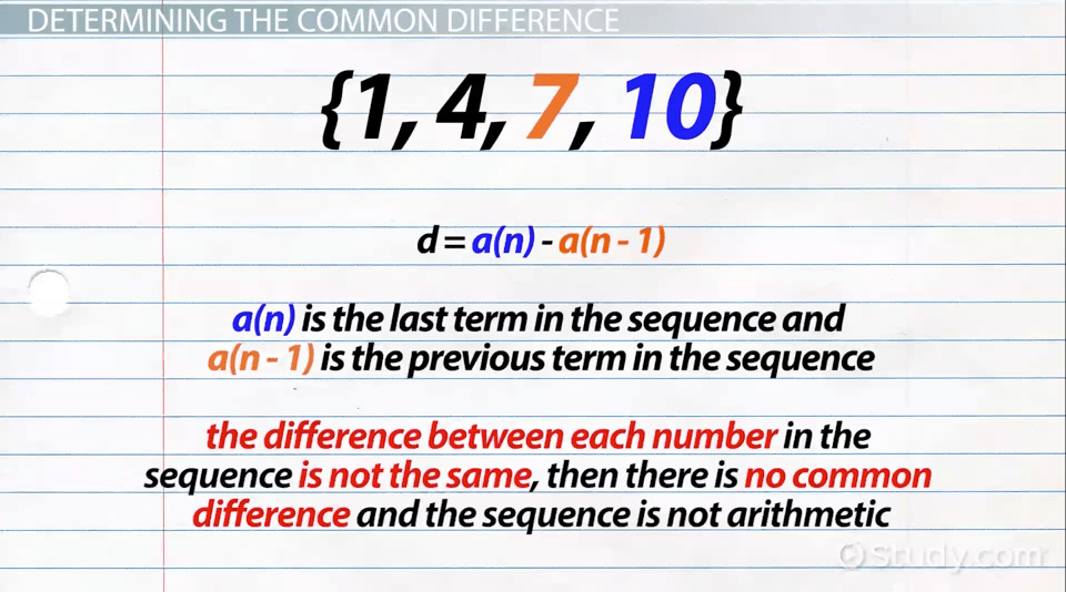 Common Difference Formula & Overview Video & Lesson