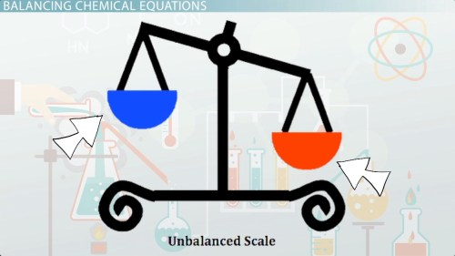 small resolution of Balanced Chemical Equation: Definition \u0026 Examples - Video \u0026 Lesson  Transcript   Study.com