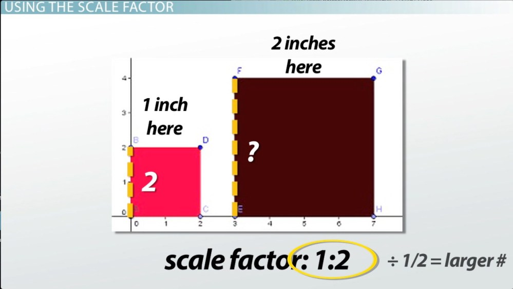 medium resolution of What is a Scale Factor? - Definition