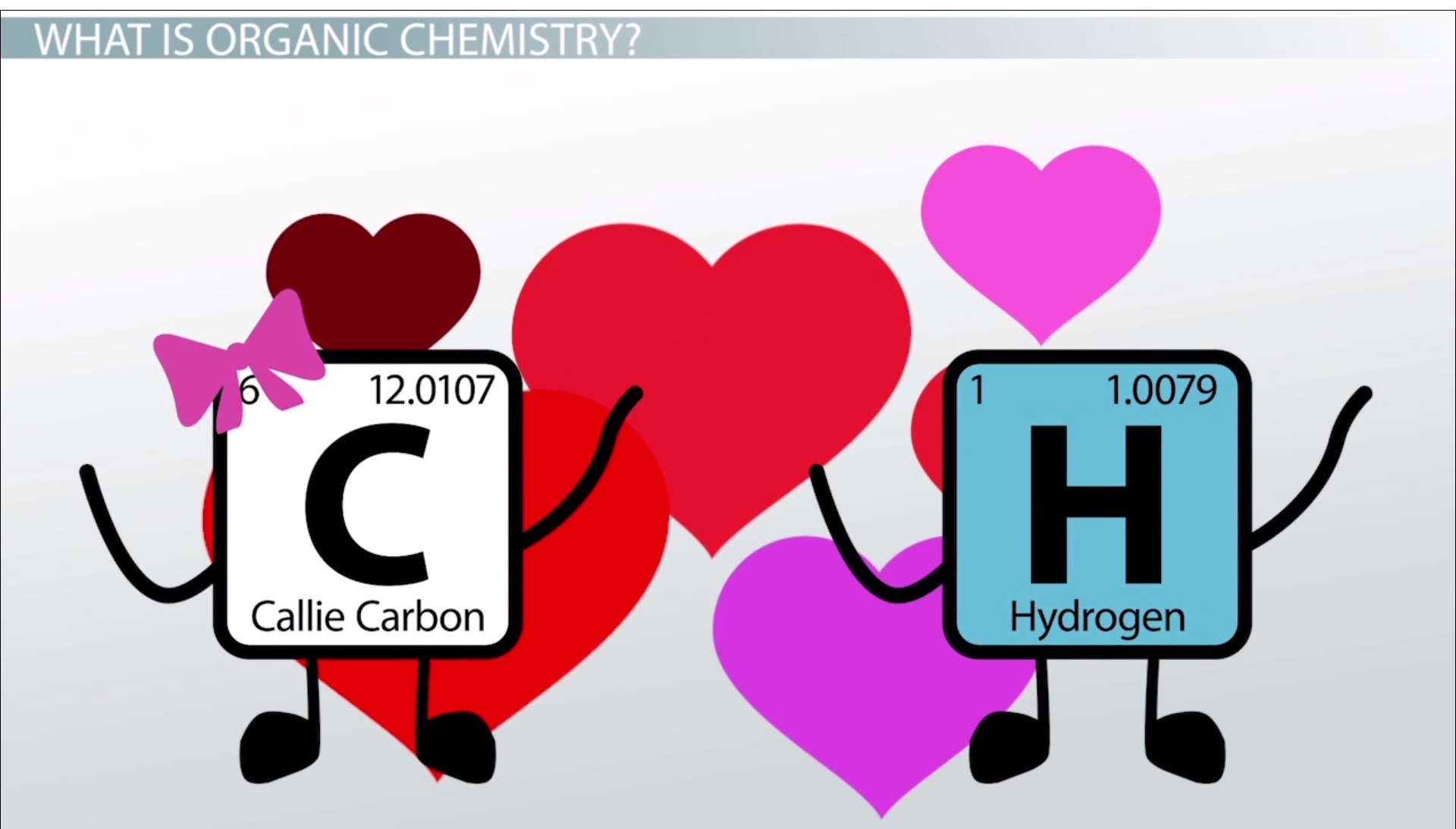 Organic Chemistry Amp The Study Of Carbon Compound Life Forms