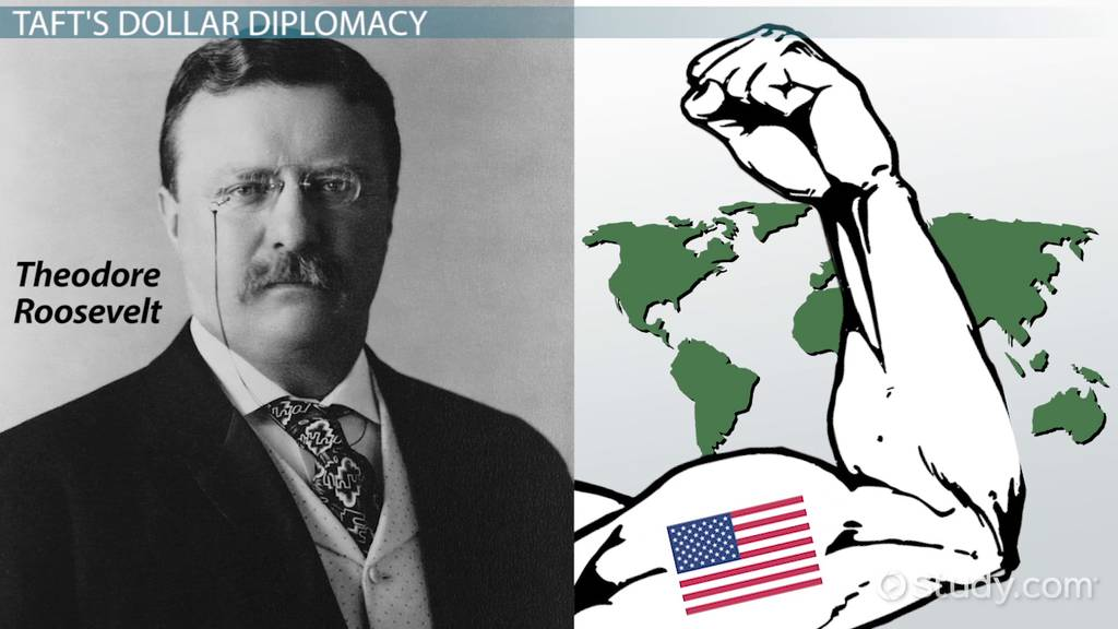 Dollar Diplomacy Definition  Examples  Video  Lesson