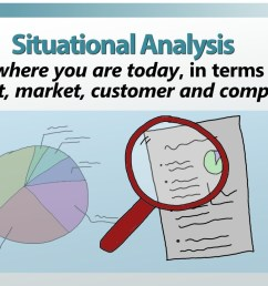 situational analysis in marketing examples definition format video lesson transcript study com [ 1280 x 720 Pixel ]