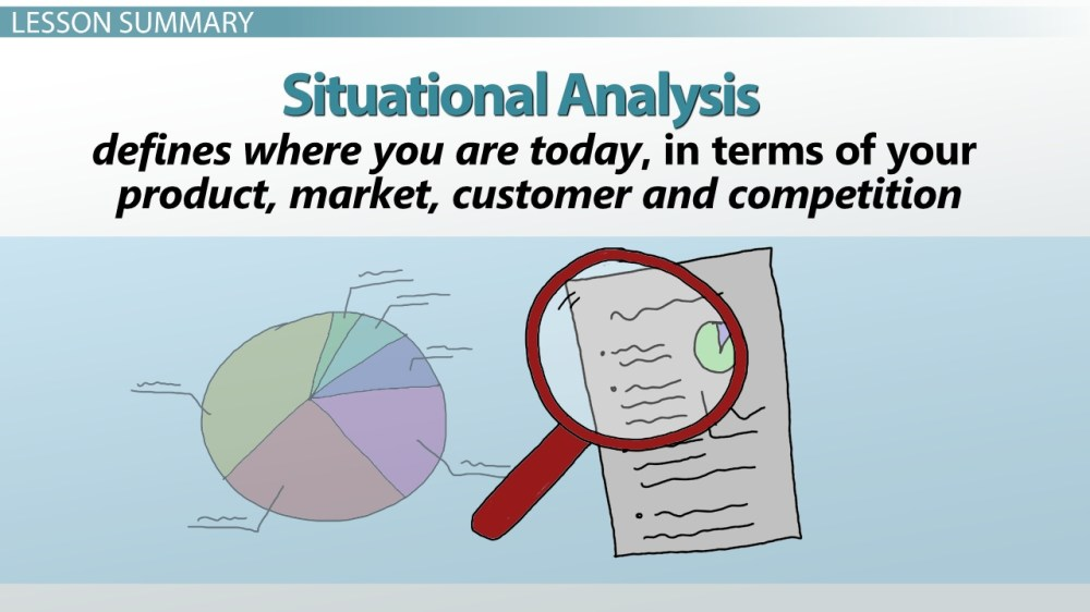 medium resolution of situational analysis in marketing examples definition format video lesson transcript study com