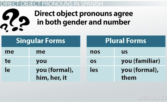 Indirect Object Pronouns In Spanish Video Lesson