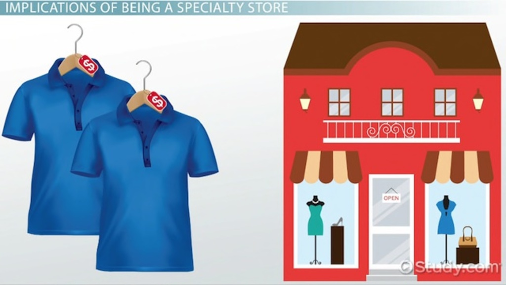 Specialty Stores Examples  Overview  Video  Lesson Transcript  Studycom
