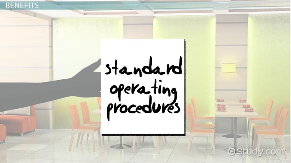Standard Operating Procedures Definition & Explanation