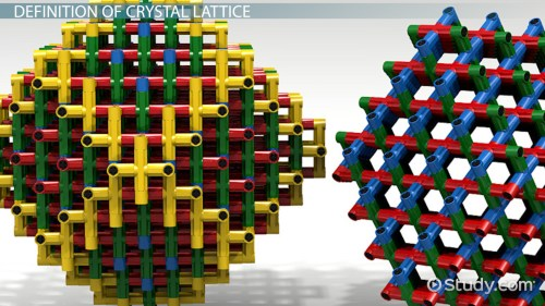 small resolution of crystal lattice definition structure video lesson transcript study com