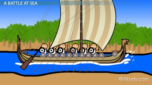 small resolution of battle of salamis facts significance