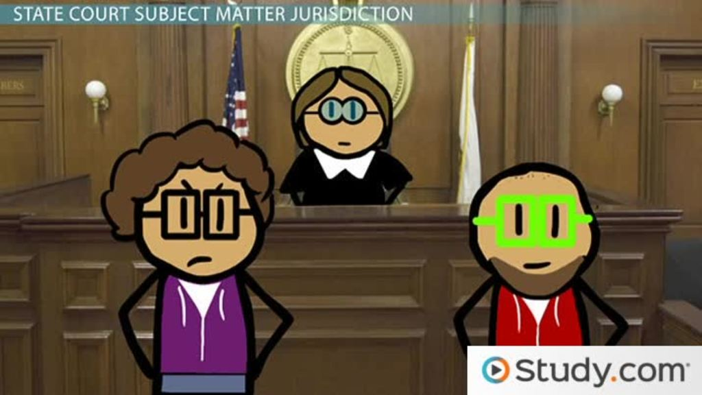 Subject Matter Jurisdiction Federal State And Concurrent