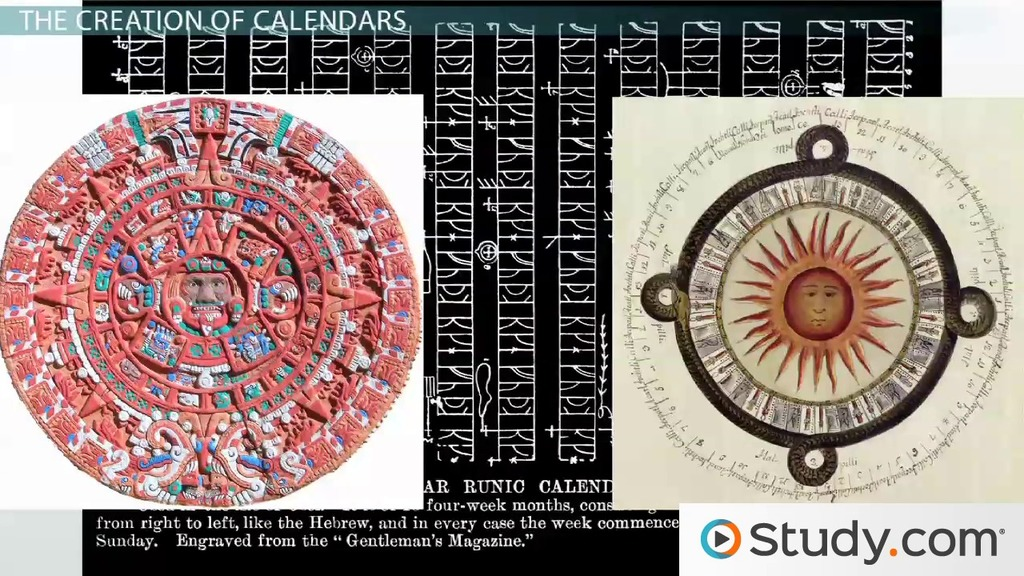 Telling Time In Ancient Times Video & Lesson Transcript