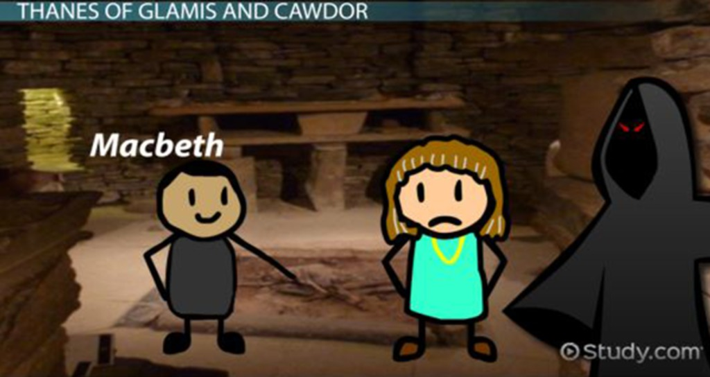 Thane Of Glamis Meaning In Macbeth Overview Video