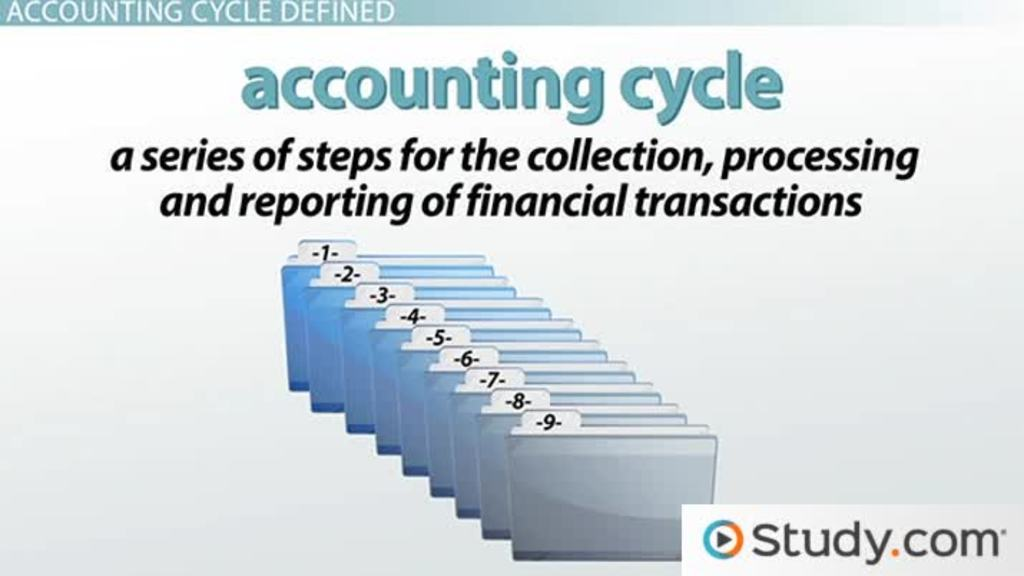 The Accounting Cycle Definition Steps & Examples Video