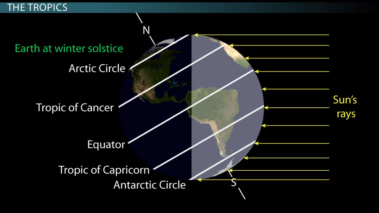 hight resolution of the equator the tropics of cancer capricorn association with earth sun geometry video lesson transcript study com
