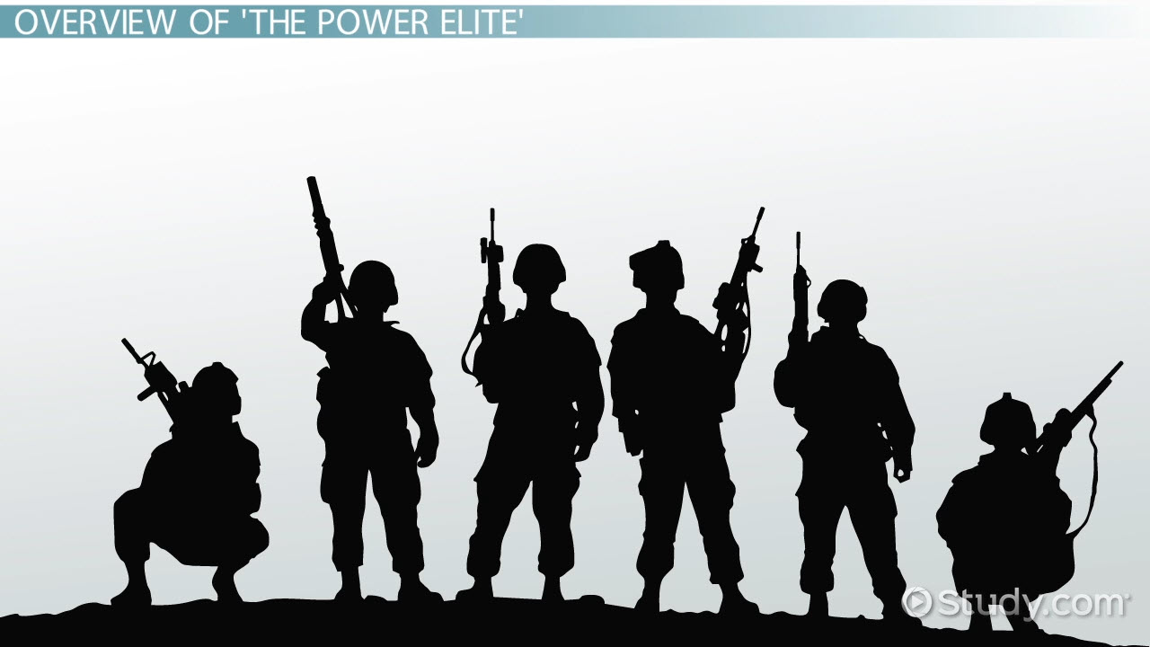 The Power Elite By C Wright Mills Summary & Concept