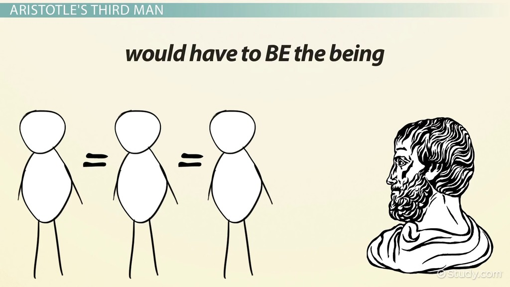 The Third Man Argument Aristotle's Critique Of Forms