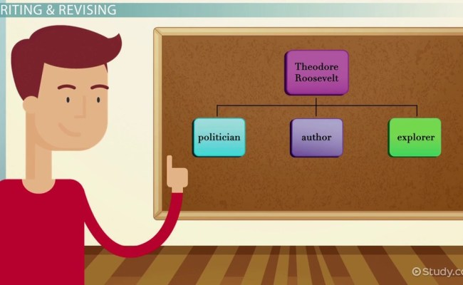 The Writing Process Stages Activities Video Lesson