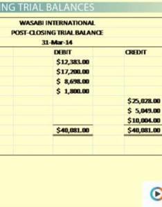 Post closing trial balance preparation  purpose video lesson transcript study also rh