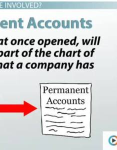 Closing entries process major steps purpose  objectives also temporary permanent accounts definition differences video rh study