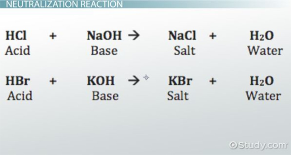 Neutralization Reaction Definition Equation & Examples Video
