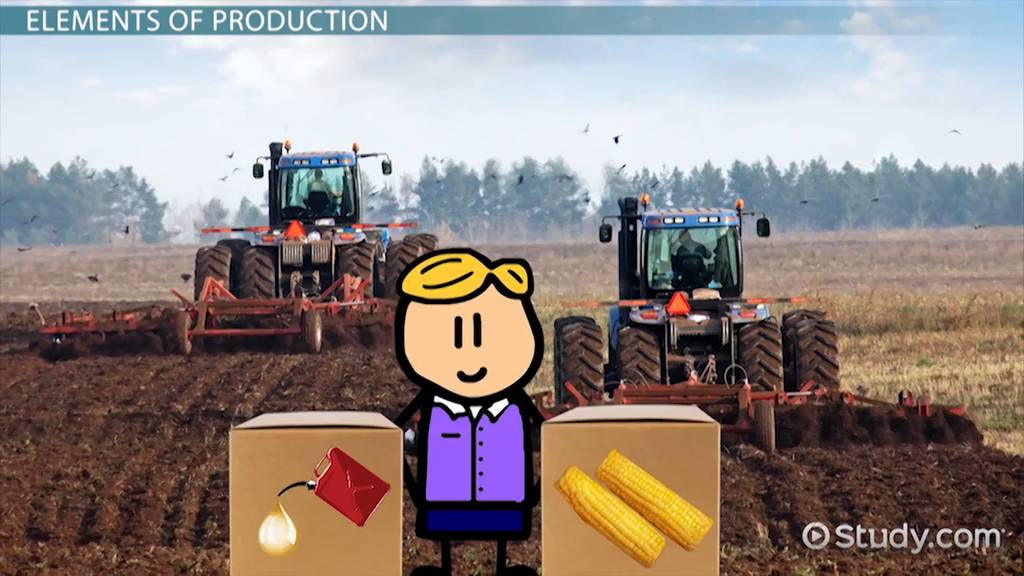Production In Traditional Market Command & Mixed
