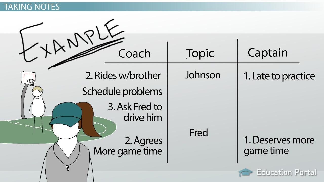 TOEFL Listening Section Conversation Strategies Video
