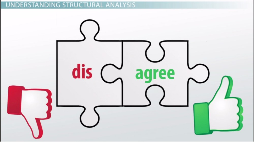 medium resolution of Using Structural Analysis to Determine the Meaning of Words - Video \u0026  Lesson Transcript   Study.com