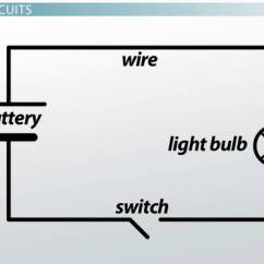 Electrical Light Wiring Diagram Mf 50 Electric Circuit Diagrams Lesson For Kids Video