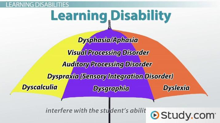 Learning Disabilities How To Identify Children With A