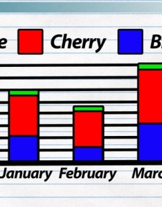 Video thumbnail also what is  stacked bar chart  lesson transcript study rh