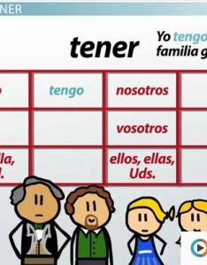 Present tense conjugation of tener and venir in spanish also video rh study