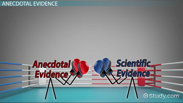 Anecdotal Evidence Definition & Examples Video & Lesson