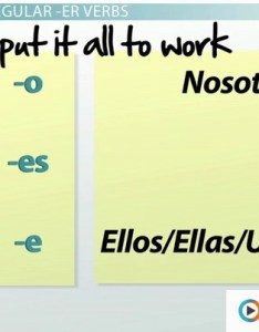 Video thumbnail also conjugation of regular er verbs in spanish  lesson rh study