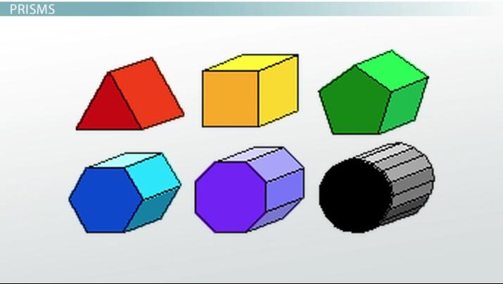 Types Of Polyhedrons Video & Lesson Transcript Study Com