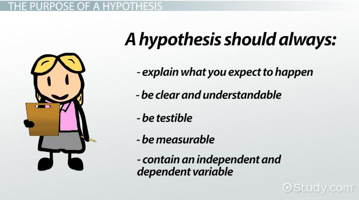 What Is A Hypothesis? Definition & Explanation Video & Lesson