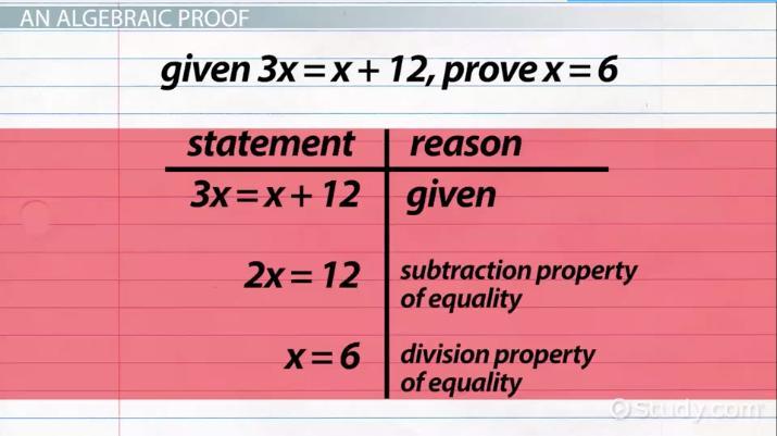 Algebraic Proofs Format Amp Examples