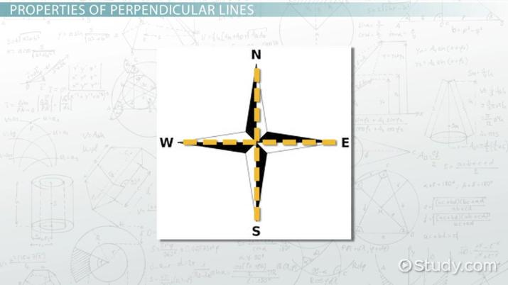 What Are Perpendicular Lines? Definition & Meaning