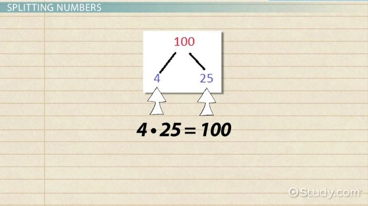 What Is A Factor Tree? Definition & Example Video & Lesson