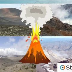 Inside Volcano Diagram Vent Electricity Board Wiring Volcanic Landforms Types Formation Video Lesson Transcript Thumbnail