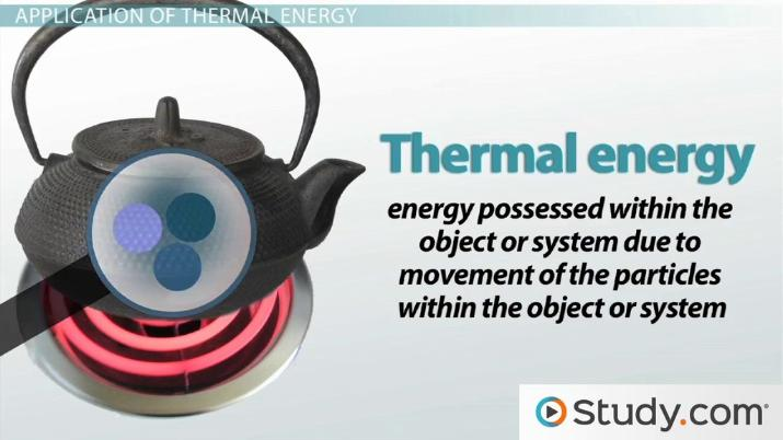 What is Thermal Energy? - Definition & Examples - Video ...