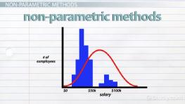 Descriptive & Inferential Statistics Definition Differences