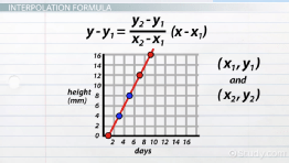 Extrapolation in Statistics: Definition, Formula & Example