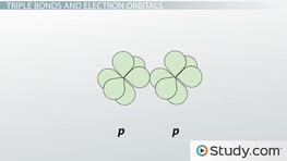 lewis dot diagram for ch3cl light switch outlet combo wiring is polar or nonpolar study com triple bond definition examples